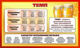 Купить Стенд Темп для кабинета музыки 900*540мм в России от 1827.00 ₽