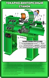 Купить Стенд Токарно-винторезный станок в зелёных тонах 500*800 мм в России от 1428.00 ₽