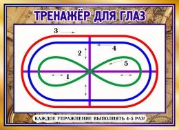 Купить Стенд Тренажер для глаз в кабинет географии 380*275 мм в России от 374.00 ₽