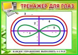Купить Стенд Тренажёр для глаз в зелёных тонах для кабинета информатики 370*260мм в России от 358.00 ₽