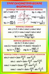 Купить Стенд Тригонометрические формулы   630*940 мм в России от 2227.00 ₽