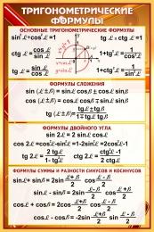 Купить Стенд Тригонометрические формулы в золотисто-бордовых тонах 630*940 мм в России от 2114.00 ₽