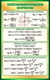 Купить Стенд Тригонометрические формулы в золотисто-зелёных тонах  530*840 мм в России от 1674.00 ₽