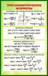 Купить Стенд Тригонометрические формулы в зелено-золотистых тонах  530*840 мм в России от 1589.00 ₽