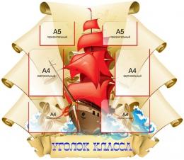 Купить Стенд Уголок Класса в стиле группы стендов Алые паруса 1180*1030 мм в России от 5148.00 ₽