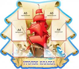 Купить Стенд Уголок Класса в стиле группы стендов Алые паруса с голубым контуром 1180*1030 мм в России от 4905.00 ₽
