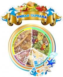 Купить Стенд Умная тарелка в морском стиле 1050*1130 мм в России от 7367.00 ₽