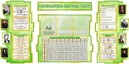 Купить Стенд в кабинет Математика-царица наук с формулами и тригономертической таблицей в золотисто-зелёных тонах 1825*955мм в России от 6449.00 ₽