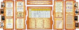 Купить Стенд в кабинет Математики Математика вокруг нас расширенный с формулами  2506*957мм в России от 9327.00 ₽