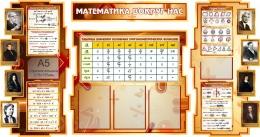 Купить Стенд в кабинет Математики Математика вокруг нас с формулами и тригономертической таблицей 1800*995мм в России от 7154.00 ₽