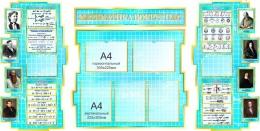 Купить Стенд в кабинет Математики Математика вокруг нас с формулами в голубых тонах 1890*960мм в России от 7254.00 ₽