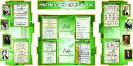 Купить Стенд в кабинет Математики Математика вокруг нас с формулами в зеленых тонах в России от 7261.00 ₽