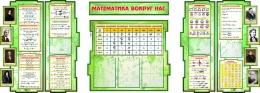 Купить Стендовая композиция Математика вокруг нас с формулами и портретами в зелёных тонах 2506*957мм в России от 9377.00 ₽