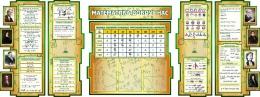 Купить Стенд в кабинет Математики Математика вокруг нас с формулами в золотисто-зелёных тонах  2506*957мм в России от 9327.00 ₽
