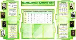 Купить Стенд в кабинет Математики Математика вокруг нас с формулами зеленый 1800*995мм в России от 7154.00 ₽