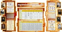 Купить Стенд в кабинет Математики Математика вокруг нас золотисто-бордовых тонах 1800*995мм в России от 6563.00 ₽
