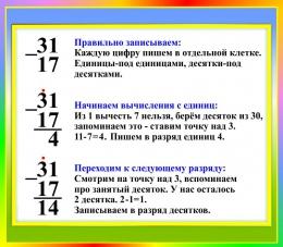 Купить Стенд Вычитание в столбик 400*350 мм в России от 500.00 ₽
