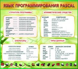 Купить Стенд Язык програмирования Pascal для кабинета информатики в золотисто-зелёных тонах 1100*980мм в России от 4053.00 ₽