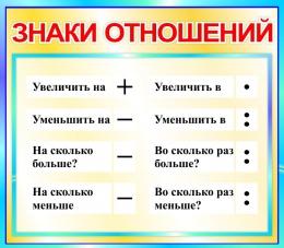 Купить Стенд Знаки отношений для начальной школы в бирюзовых тонах  400*350мм в России от 500.00 ₽