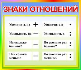 Купить Стенд Знаки отношений для начальной школы в зелено-голубых тонах  400*350мм в России от 500.00 ₽