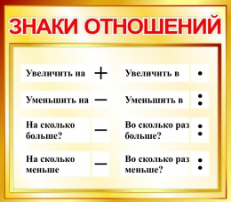 Купить Стенд Знаки отношений для начальной школы в золотистых тонах 400*350мм в России от 526.00 ₽