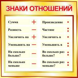 Купить Стенд Знаки отношений в золотисто-коричневых тонах 550*550мм в России от 1137.00 ₽