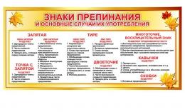 Купить Стенд Знаки препинания и основные случаи их употребления 700*330мм в России от 825.00 ₽
