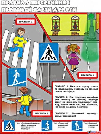 Композиция Основы безопасности жизнедеятельности 1820*890мм Изображение #4