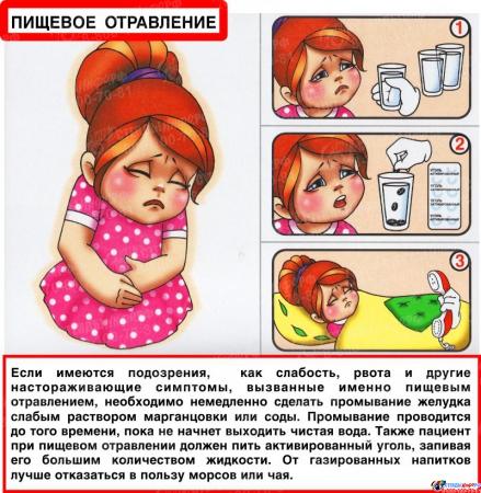 Композиция Основы безопасности жизнедеятельности 1820*890мм Изображение #5