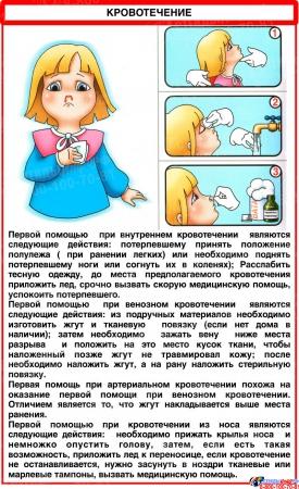 Композиция Основы безопасности жизнедеятельности 1820*890мм Изображение #9