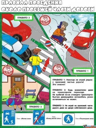 Композиция Основы безопасности жизнедеятельности 1820*890мм Изображение #23