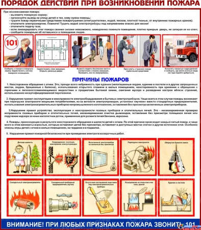 Композиция Основы безопасности жизнедеятельности 1820*890мм Изображение #21