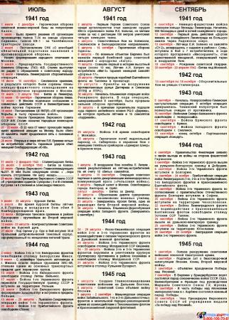 Композиция Календарь важных событий на тему Великой Отечественной войны  2590*1220 мм Изображение #1