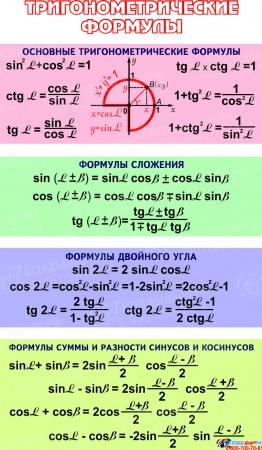 Стенд Тригонометрические формулы для кабинета математики 1120*1000мм Изображение #1