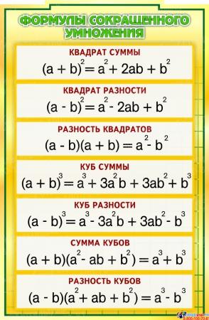 Стенд в кабинет Математика-царица наук с формулами и тригономертической таблицей в золотисто-зелёных тонах 1825*955мм Изображение #2