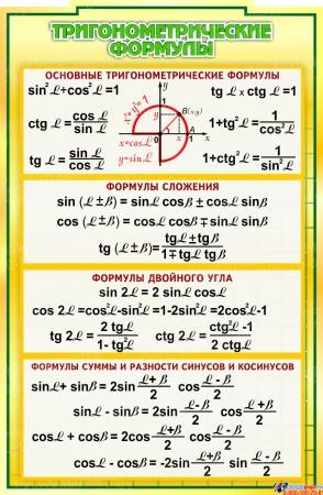 Стенд в кабинет Математика-царица наук с формулами и тригономертической таблицей в золотисто-зелёных тонах 1825*955мм Изображение #3