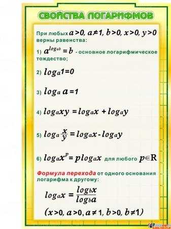 Стенд в кабинет Математика-царица наук с формулами и тригономертической таблицей в золотисто-зелёных тонах 1825*955мм Изображение #5