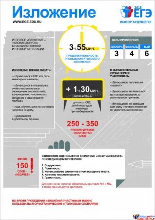 Плакат Информационный  Изложение 300*420 мм