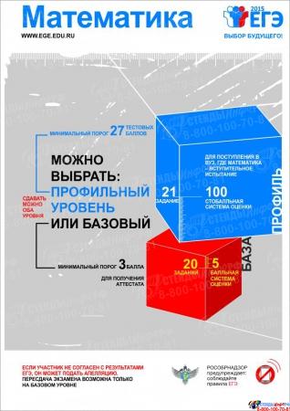 Плакат Информационный  Математика 300*420 мм