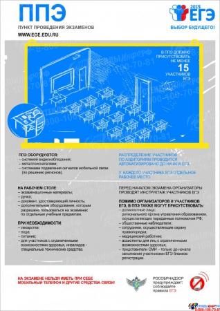 Плакат Информационный  ППЭ 300*420 мм