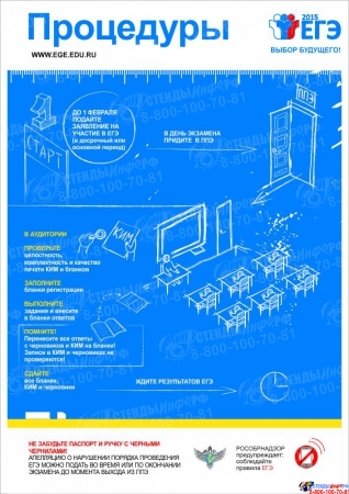 Плакат Информационный  Процедуры 300*420 мм