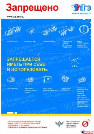 Плакат Информационный  Запрещено 300*420 мм
