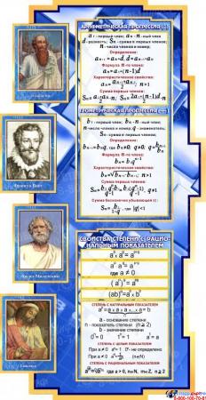 Стенд в кабинет Математики Математика вокруг нас  с формулами  в синих тонах  1800*995мм Изображение #1