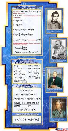 Стенд в кабинет Математики Математика вокруг нас  с формулами  в синих тонах  1800*995мм Изображение #4