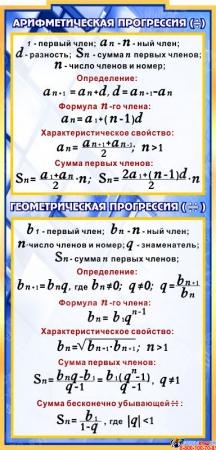Стенд в кабинет Математики Математика вокруг нас  с формулами  в синих тонах  1800*995мм Изображение #5