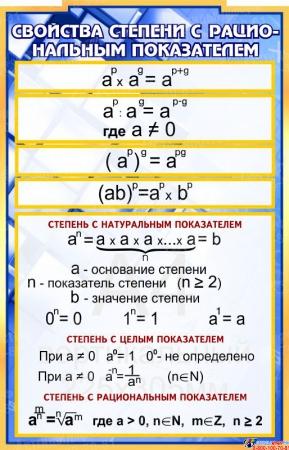 Стенд в кабинет Математики Математика вокруг нас  с формулами  в синих тонах  1800*995мм Изображение #6