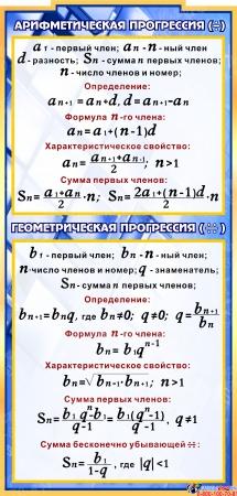 Стенд в кабинет Математики Математика вокруг нас  с формулами  в синих тонах  1800*995мм Изображение #7