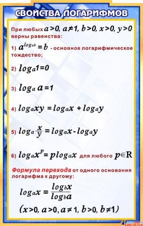Стенд в кабинет Математики Математика вокруг нас  с формулами  в синих тонах  1800*995мм Изображение #8