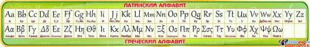 Стенд Таблица с Латинским и Греческим алфавитом в золотисто-зеленых тонах 1950*300мм Изображение #1