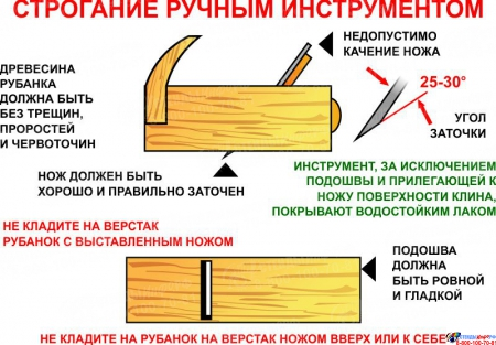 Стенд Строгание древесины в кабинет трудового обучения 1150*860мм Изображение #3